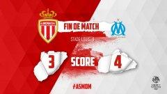 从2-0到3-4!前法甲冠军又被打爆,5场2分排名倒数第2