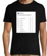 门兴登顶德甲积分榜,其欧联对手大喜并发售特制T恤