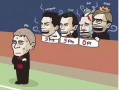 五大联赛综述:利物浦四喜临门;德甲唯一不败球队居然不是榜首