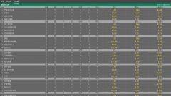 欧冠小组赛指数更新:四豪门基本锁定头名 皇马热刺出线无大碍