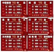 东亚杯最后一战!中国香港PK中国,国足能否以胜利收官?